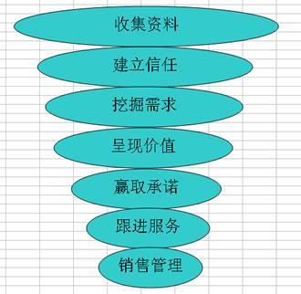 供应crm客户关系管理系统
